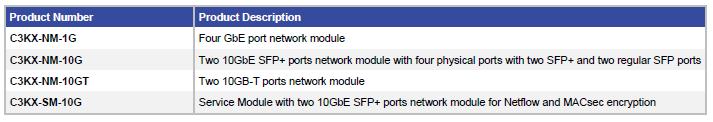 uplink module