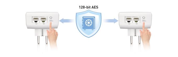 Powerline & Adapter PLA5456