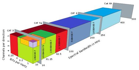 Spectral Bandwidth