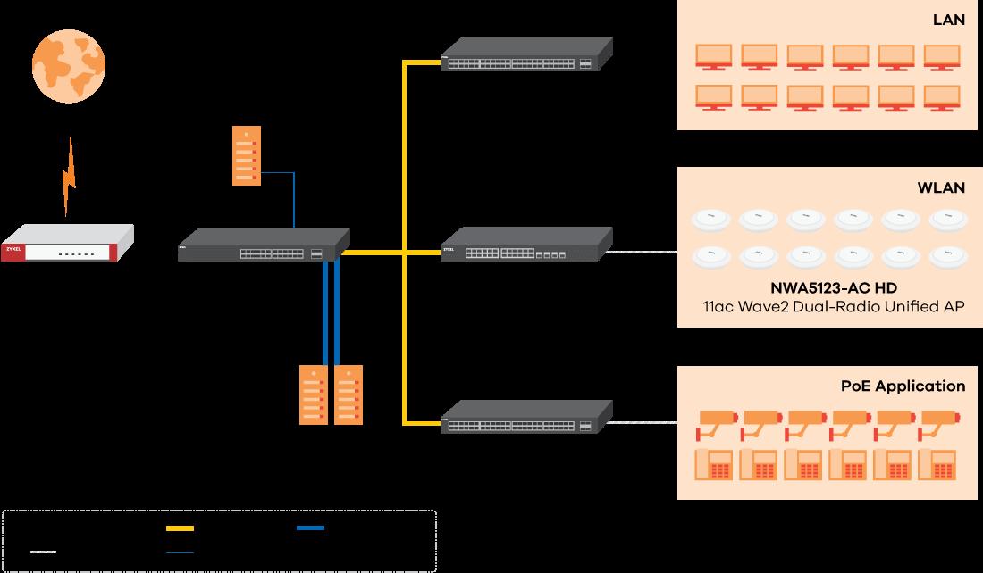 xs3800-28_diagram